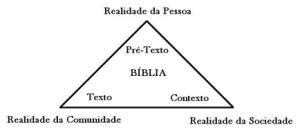 tripé_biblico