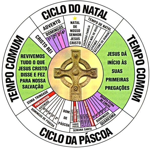 ano_liturgico_completo